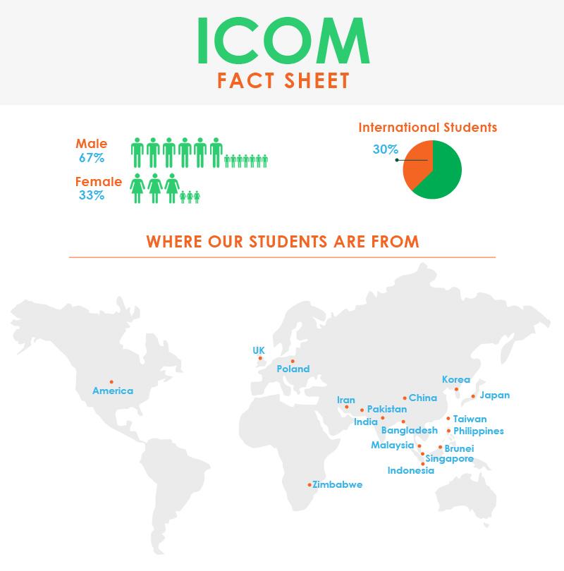 ICOM-FactSheet-blue